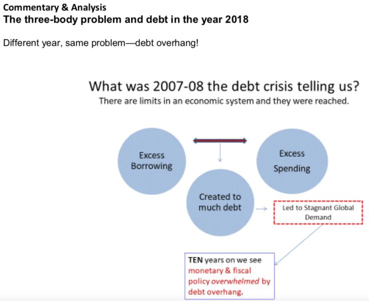 debt problem 2018